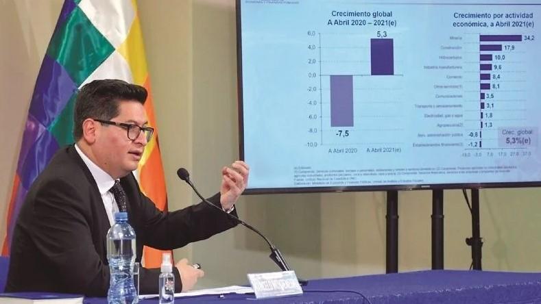 Bolivia creció en 5,3%, expertos lo atribuyen a un «efecto rebote»